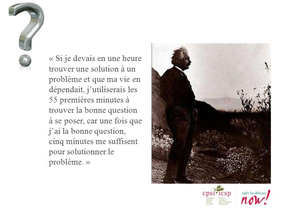 « Si je devais en une heure trouver une solution à un problème et que ma vie en dépendait, j'utiliserais les 55 premières minutes à trouver la bonne question à se poser, car une fois que j'ai la bonne question, cinq minutes me suffisent pour solutionner le problème. »
