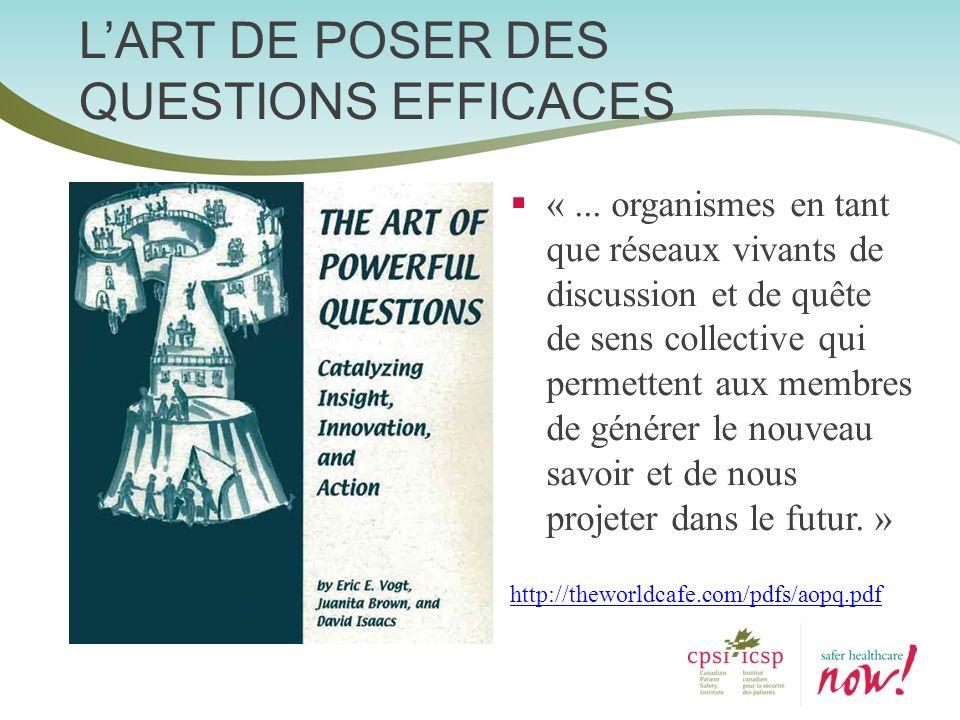 L'ART DE POSER DES QUESTIONS EFFICACES