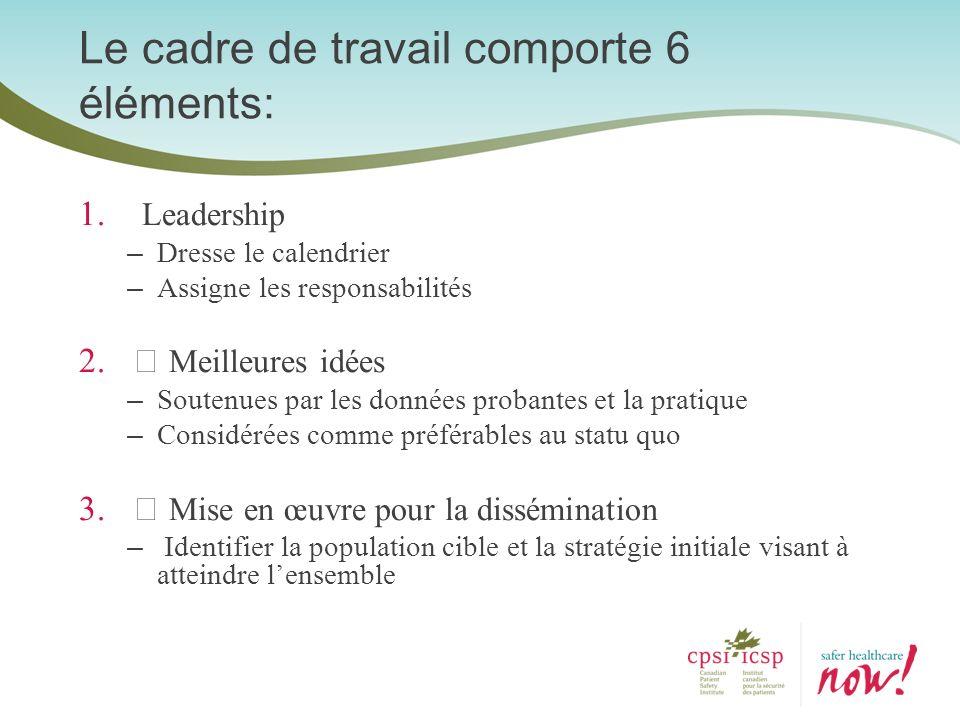 Le cadre de travail comporte 6 éléments: