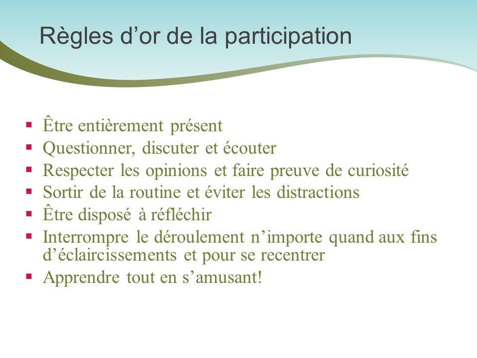 Règles d'or de la participation
