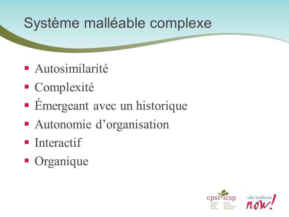 Système malléable complexe