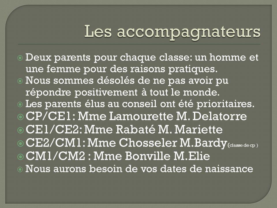 Les accompagnateurs CP/CE1 : Mme Lamourette M. Delatorre