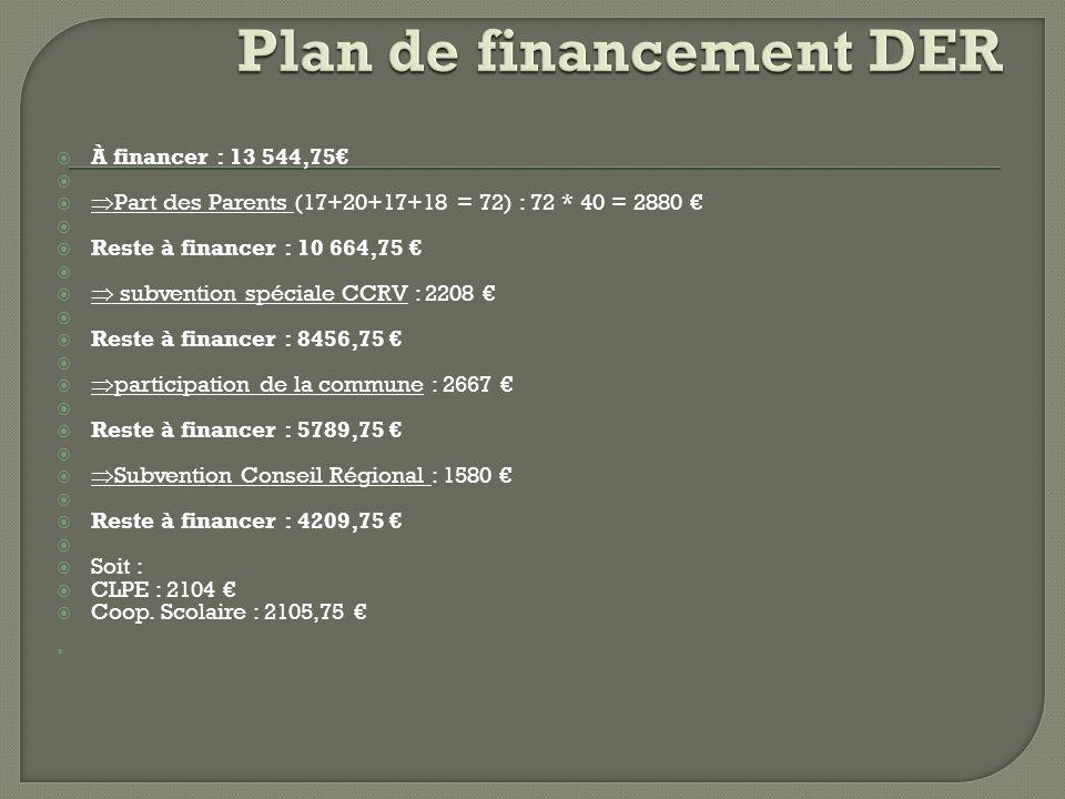 Plan de financement DER