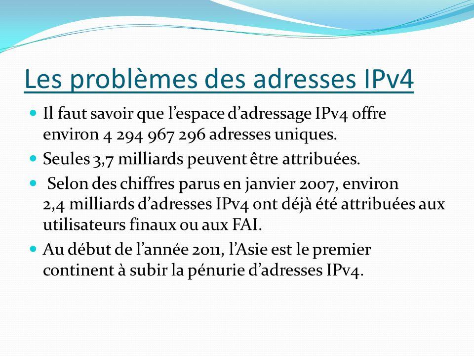 Les problèmes des adresses IPv4