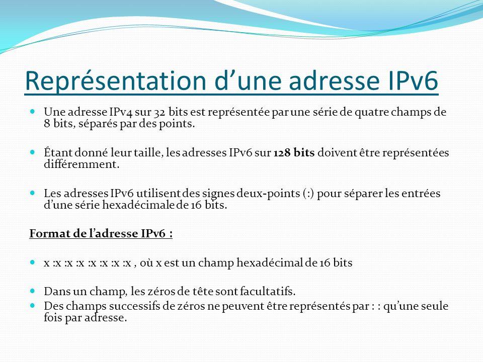 Représentation d'une adresse IPv6