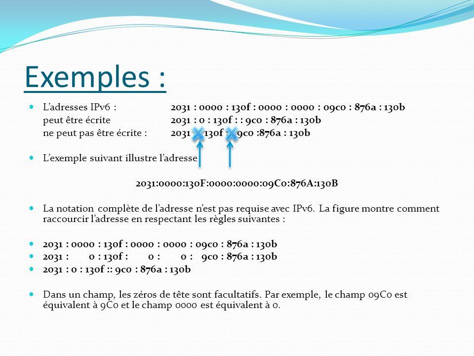 Exemples : L'adresses IPv6 : 2031 : 0000 : 130f : 0000 : 0000 : 09c0 : 876a : 130b. peut être écrite 2031 : 0 : 130f : : 9c0 : 876a : 130b.