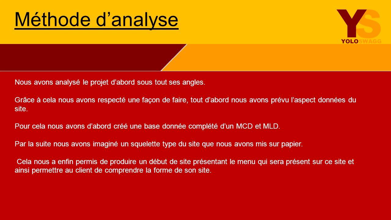 Méthode d'analyse Nous avons analysé le projet d'abord sous tout ses angles.