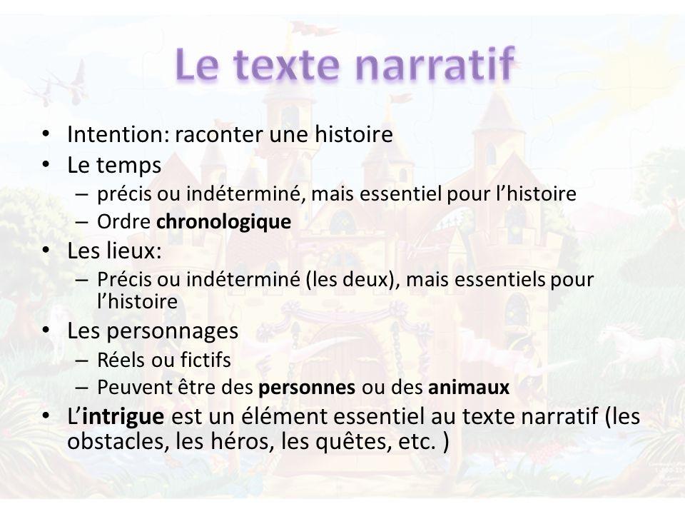 Le texte narratif Intention: raconter une histoire Le temps Les lieux: