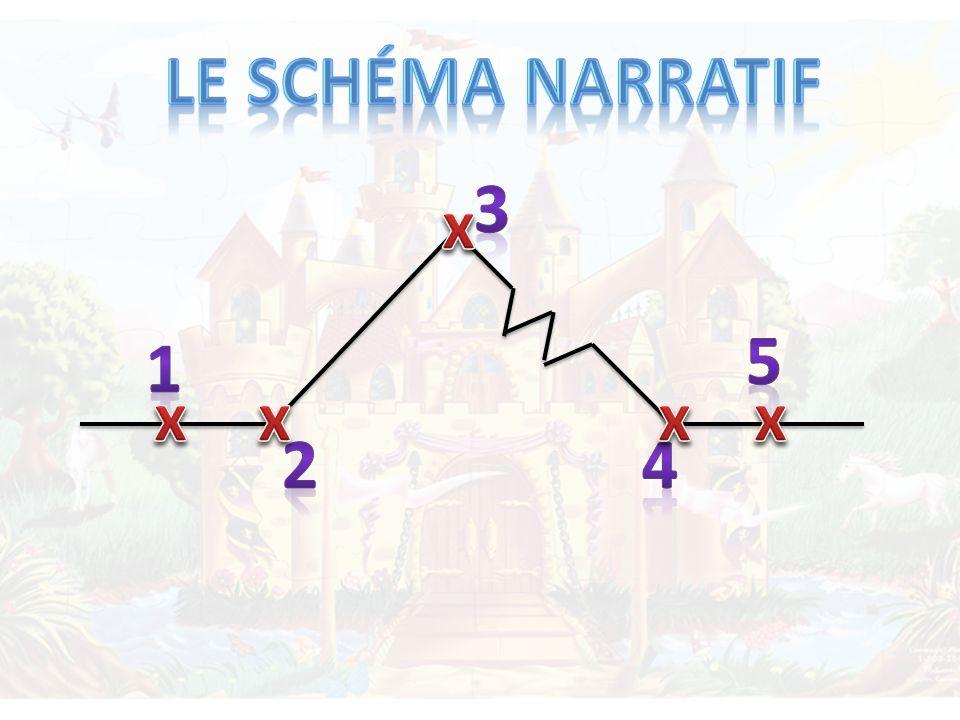 Le schÉma narratif 3 x 5 1 x x x x 2 4