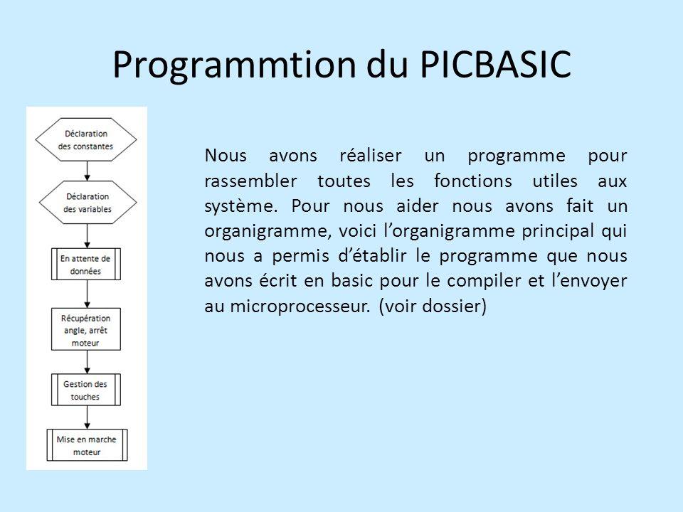 Programmtion du PICBASIC