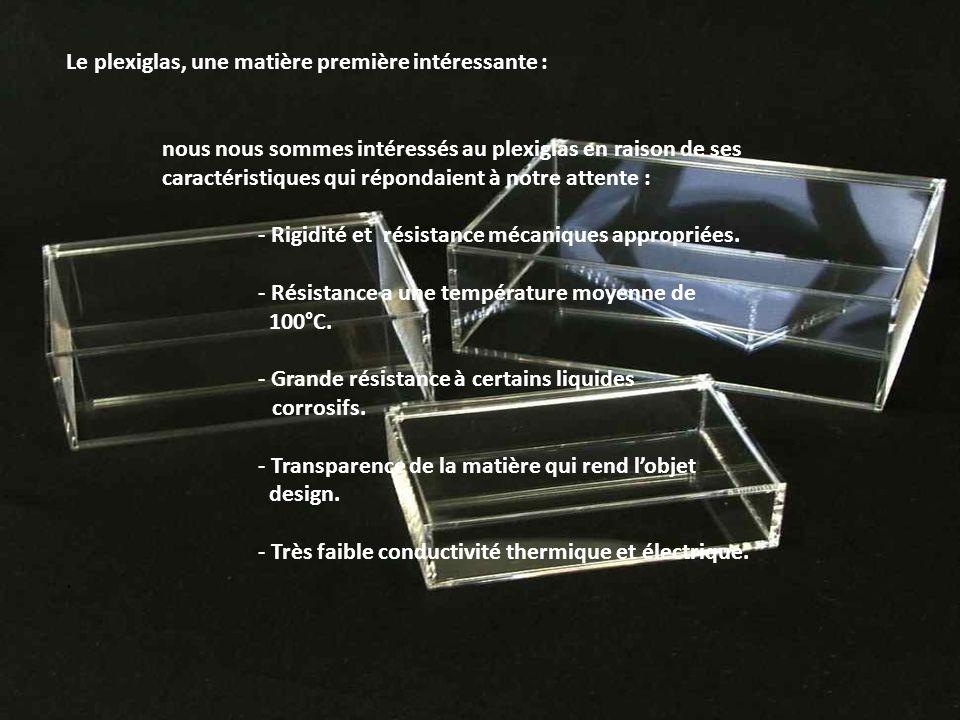 Le plexiglas, une matière première intéressante :