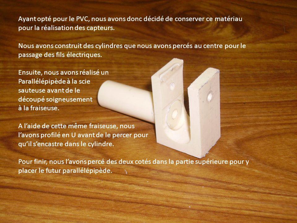 Ayant opté pour le PVC, nous avons donc décidé de conserver ce matériau pour la réalisation des capteurs.