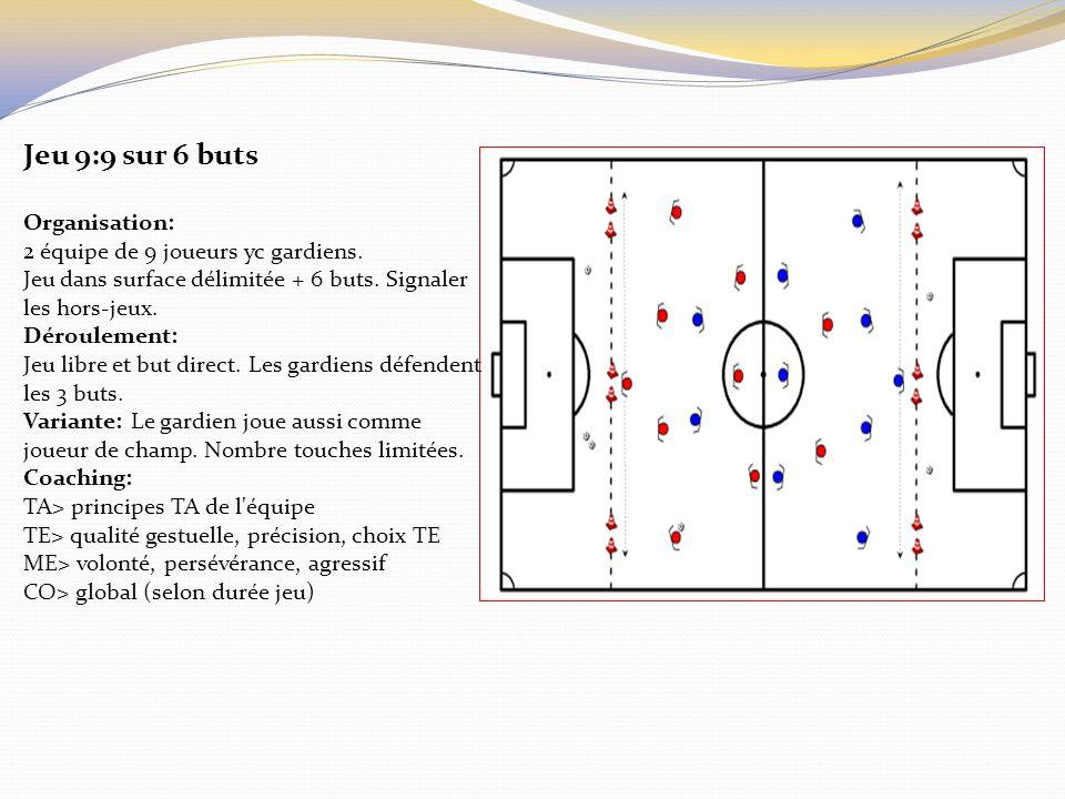 Jeu 9:9 sur 6 buts Organisation: 2 équipe de 9 joueurs yc gardiens.
