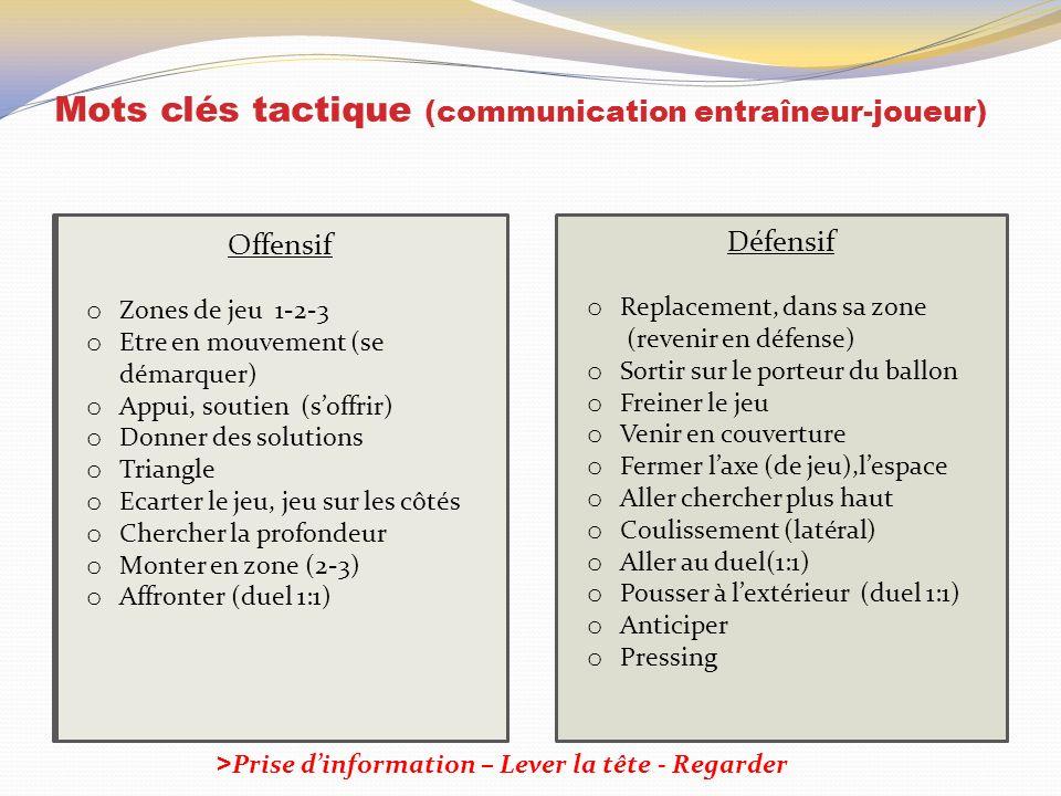Mots clés tactique (communication entraîneur-joueur)