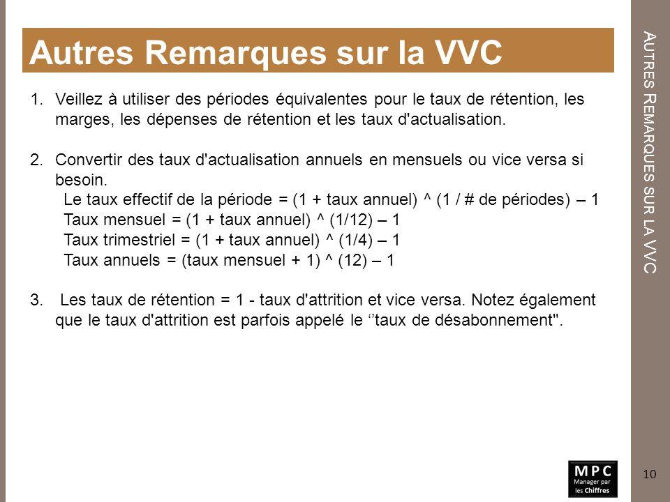 Autres Remarques sur la VVC