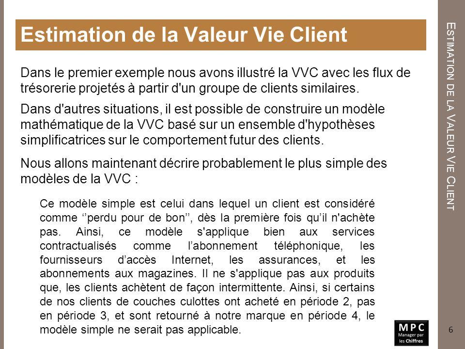 Estimation de la Valeur Vie Client