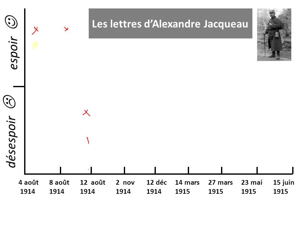 Les lettres d'Alexandre Jacqueau