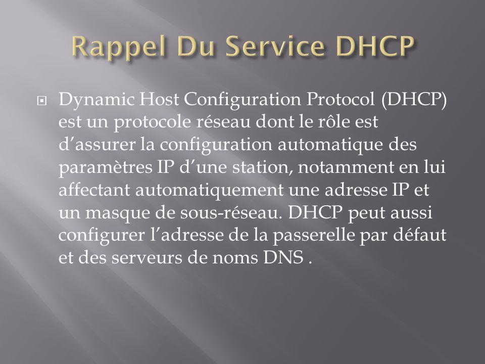 Rappel Du Service DHCP