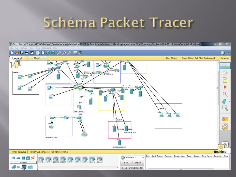 Schéma Packet Tracer