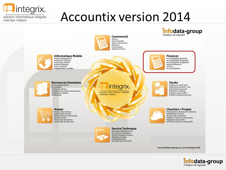 Accountix version 2014