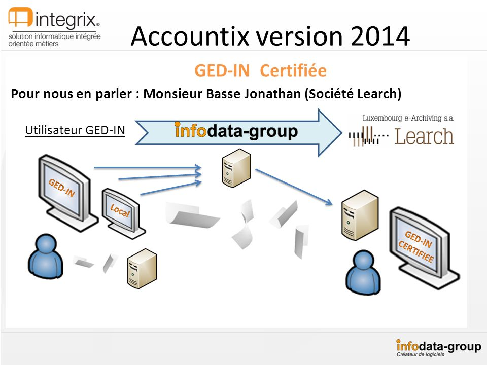 Accountix version 2014 GED-IN Certifiée