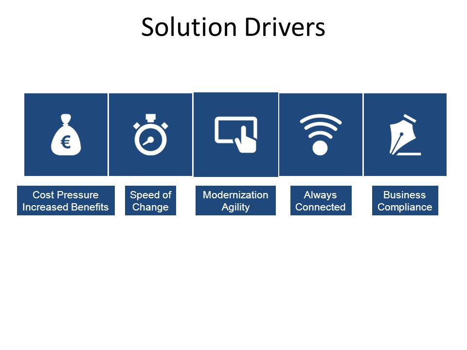 Solution Drivers Cost Pressure Increased Benefits Speed of Change