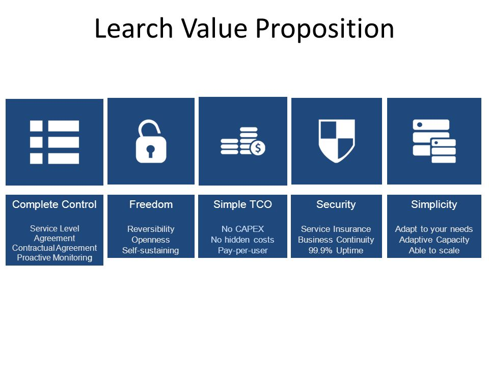 Learch Value Proposition