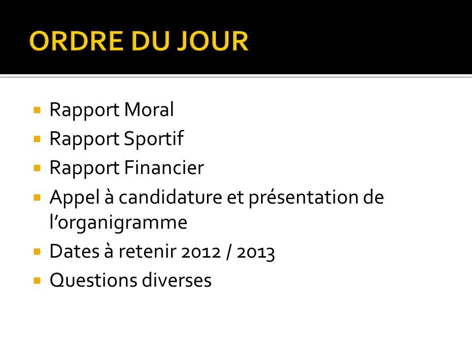 ORDRE DU JOUR Rapport Moral Rapport Sportif Rapport Financier