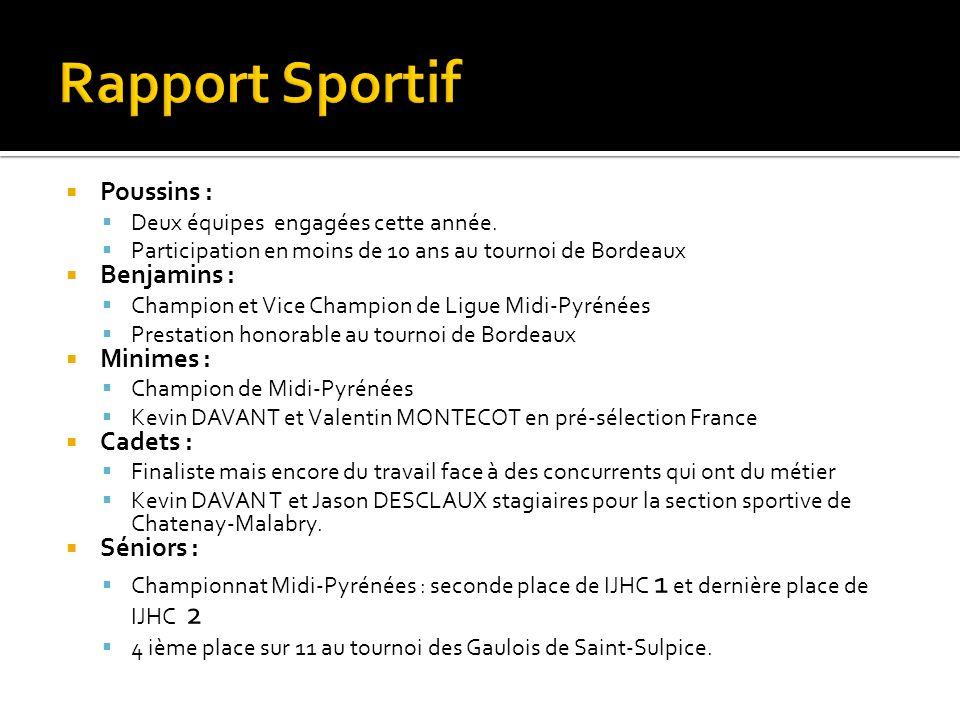 Rapport Sportif Poussins : Benjamins : Minimes : Cadets : Séniors :