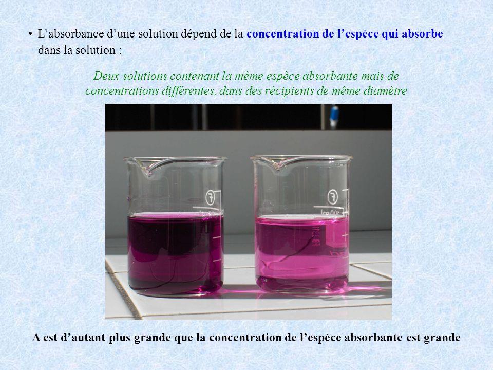 L'absorbance d'une solution dépend de la concentration de l'espèce qui absorbe