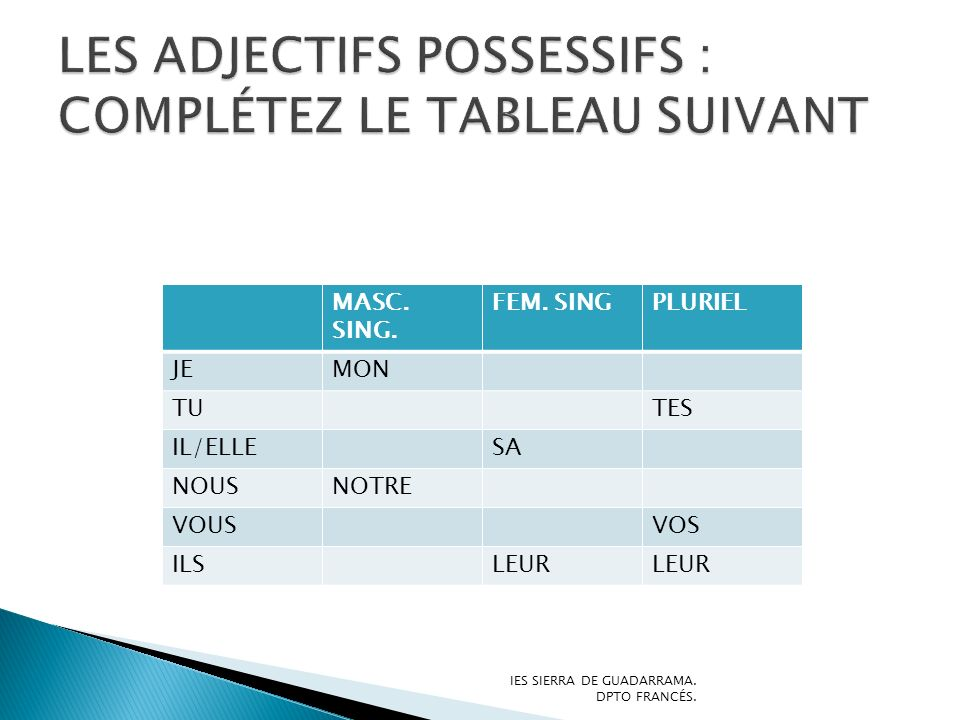 LES ADJECTIFS POSSESSIFS : COMPLÉTEZ LE TABLEAU SUIVANT