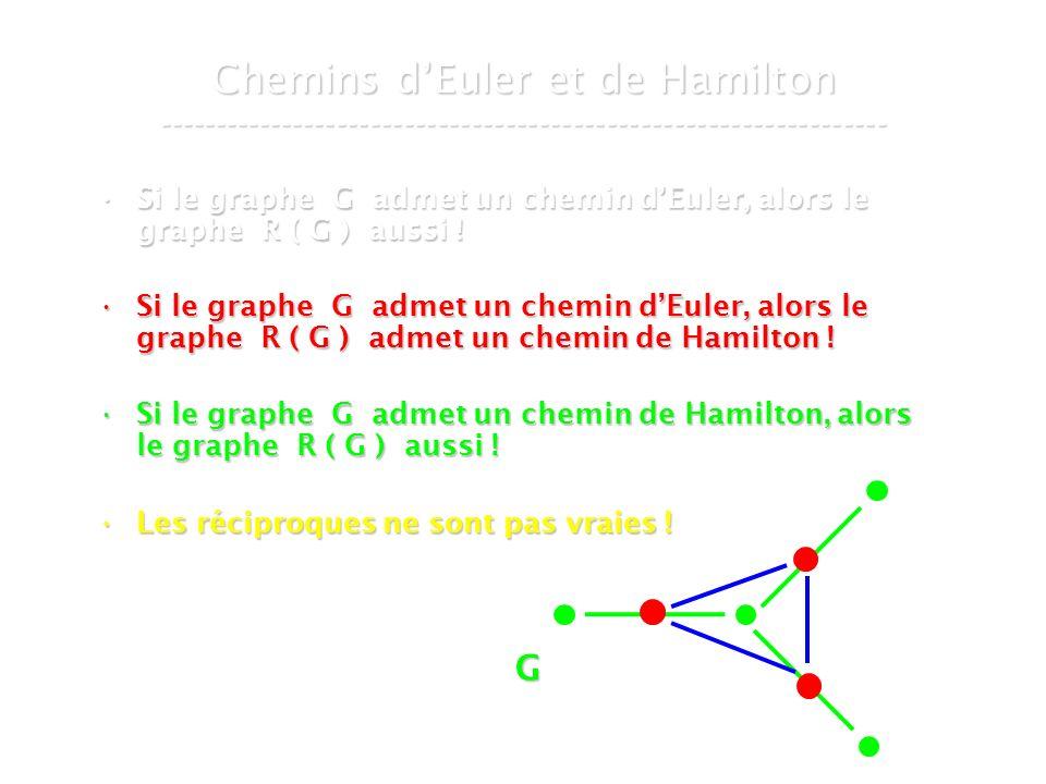 Cours de graphes 9 - Intranet