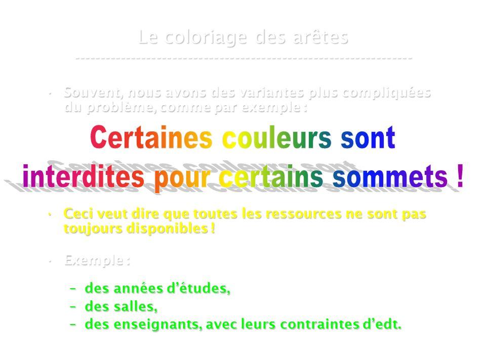 Certaines couleurs sont interdites pour certains sommets !
