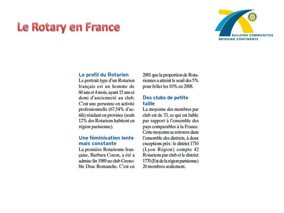Le Rotary en France