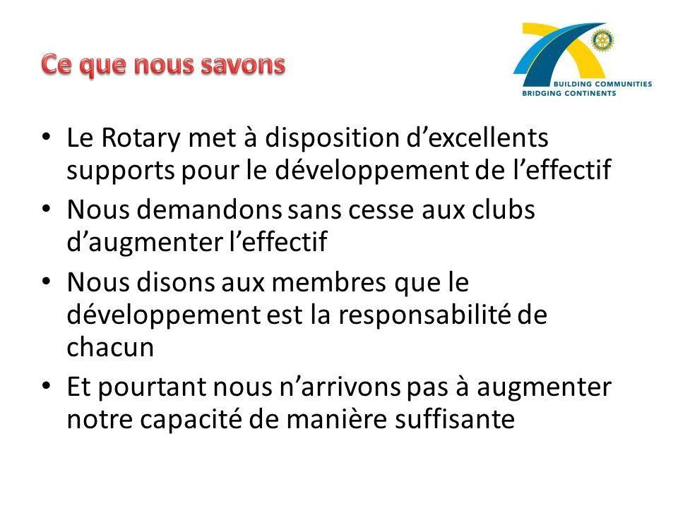 Ce que nous savons Le Rotary met à disposition d'excellents supports pour le développement de l'effectif.