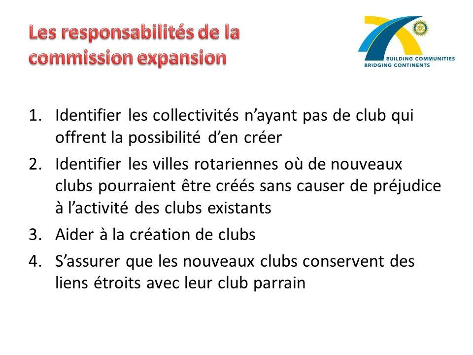 Les responsabilités de la commission expansion