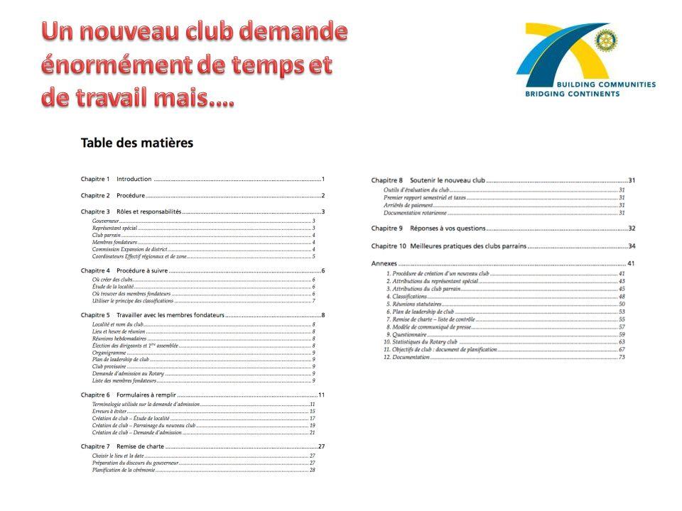 Un nouveau club demande énormément de temps et de travail mais.…