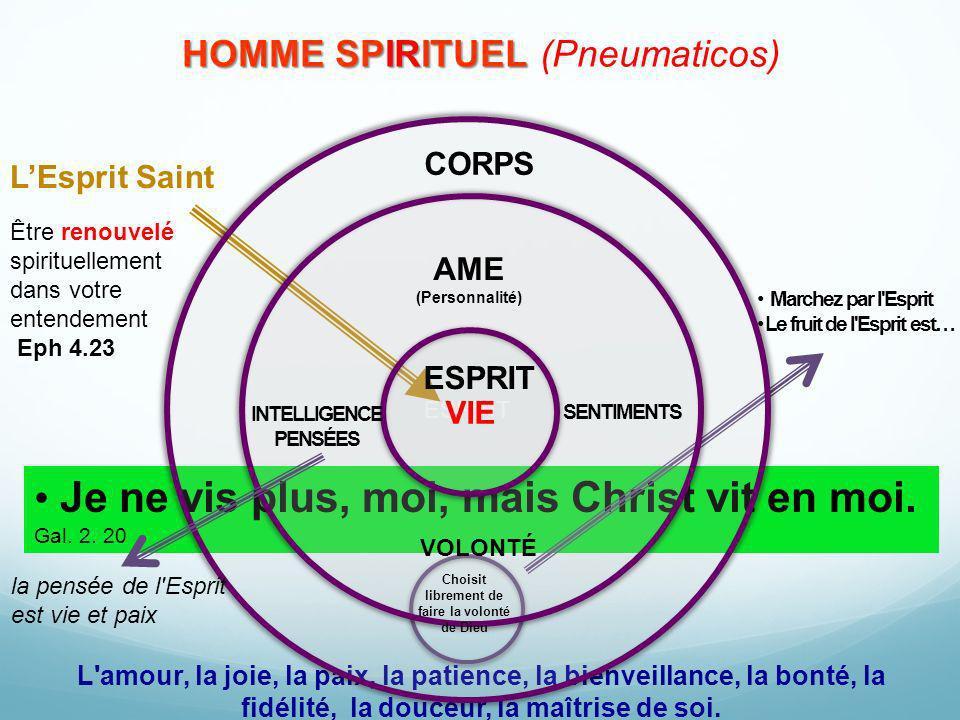 HOMME SPIRITUEL (Pneumaticos)