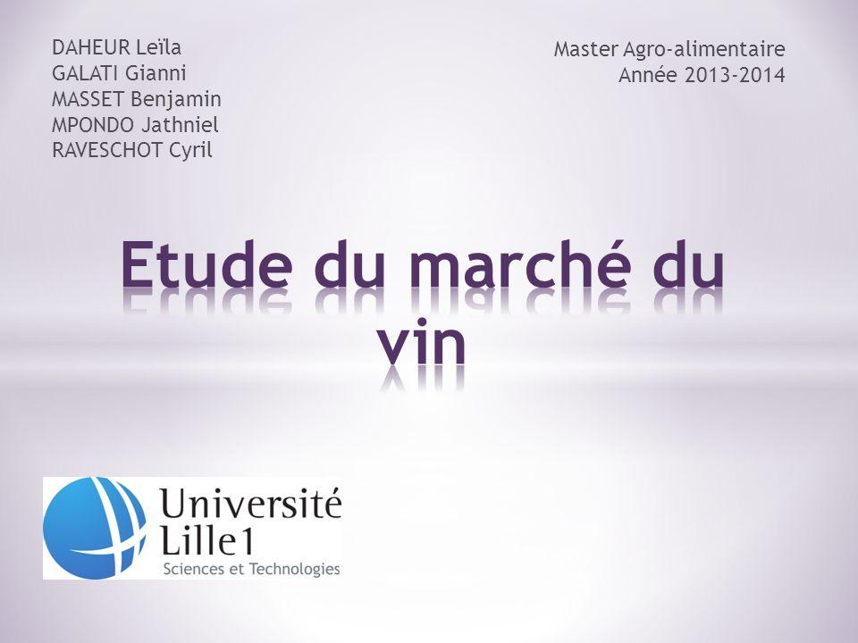 Etude du marché du vin DAHEUR Leïla Master Agro-alimentaire