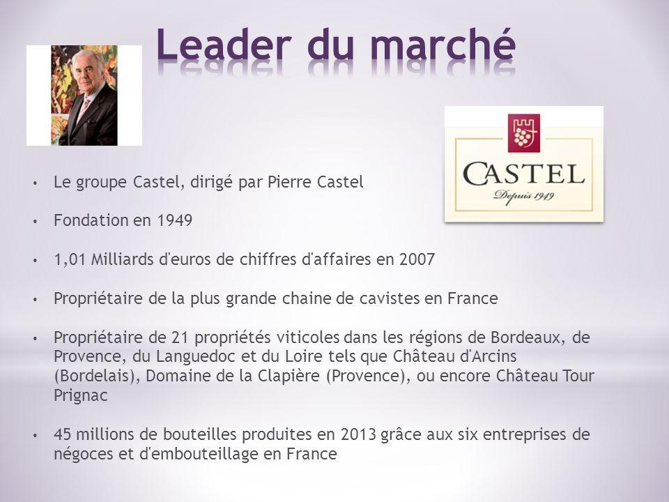 Leader du marché Le groupe Castel, dirigé par Pierre Castel