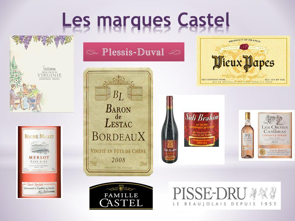 Les marques Castel