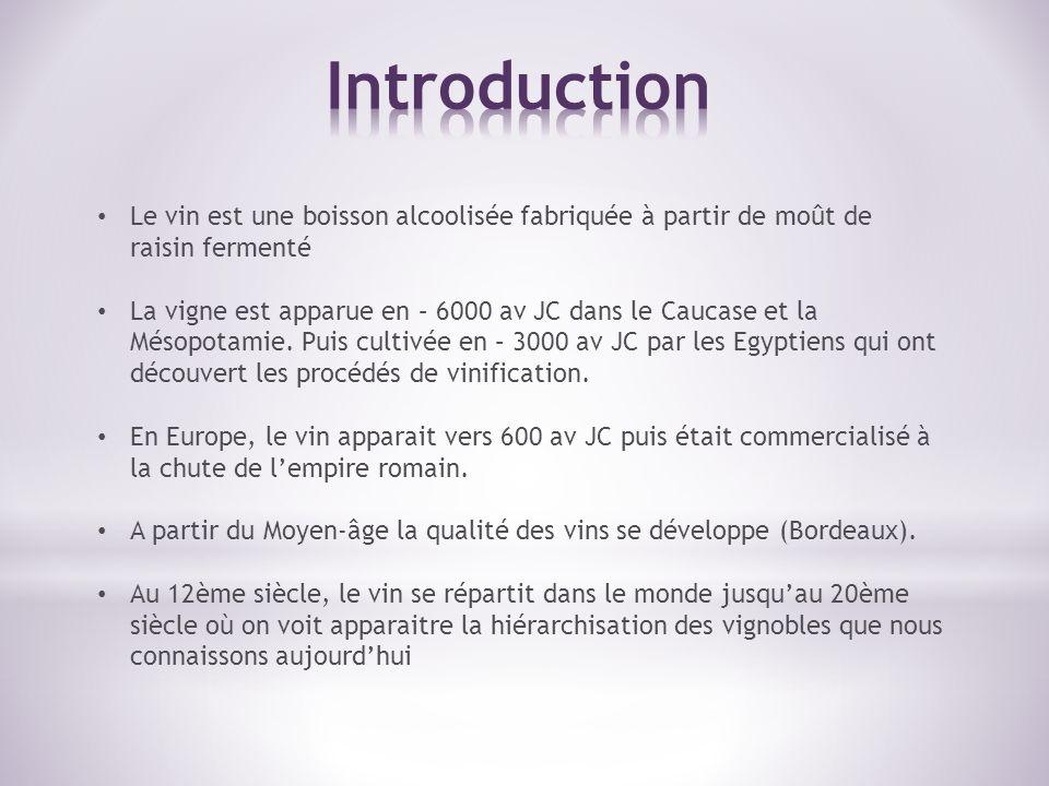 Introduction Le vin est une boisson alcoolisée fabriquée à partir de moût de raisin fermenté.