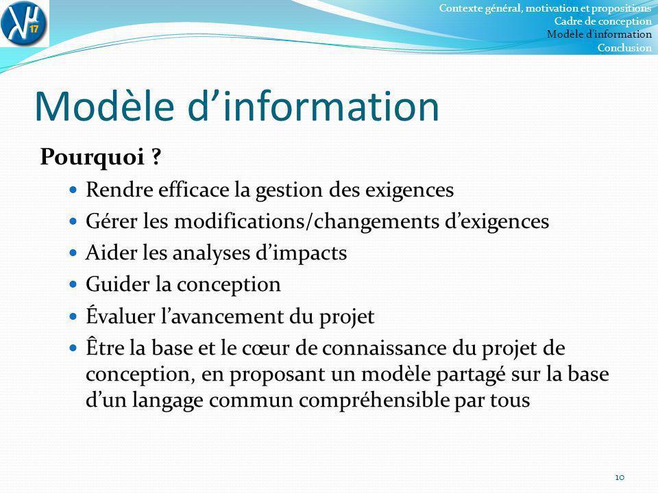 Modèle d'information Pourquoi