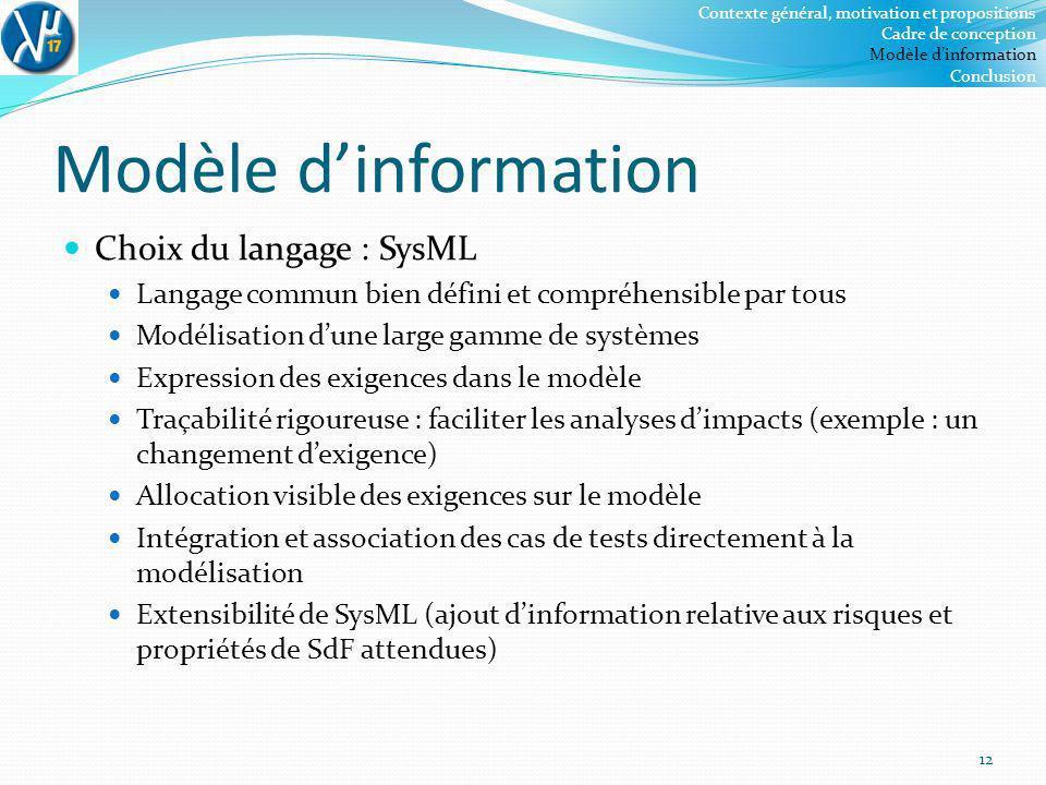 Modèle d'information Choix du langage : SysML