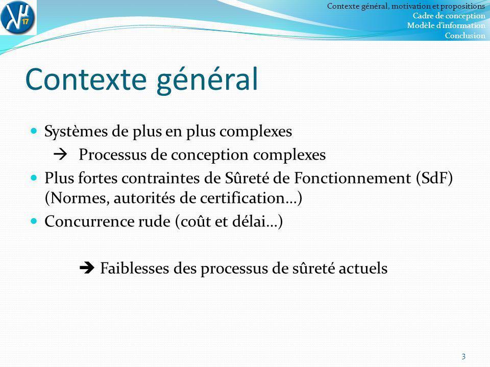 Contexte général Systèmes de plus en plus complexes