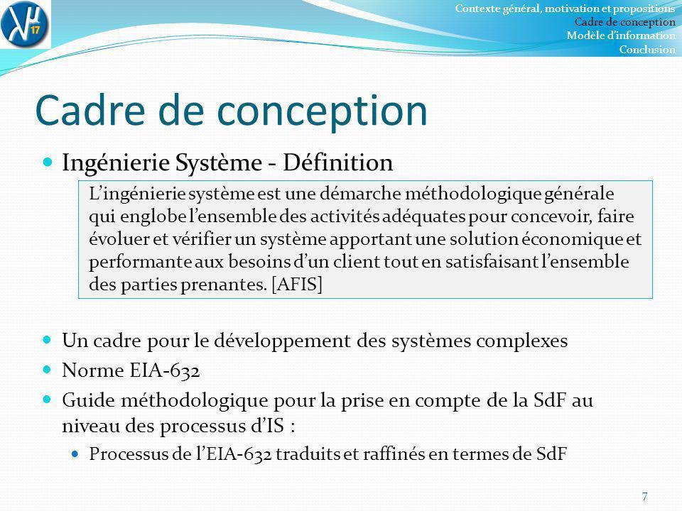 Cadre de conception Ingénierie Système - Définition