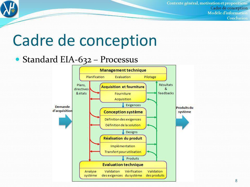 Cadre de conception Standard EIA-632 – Processus