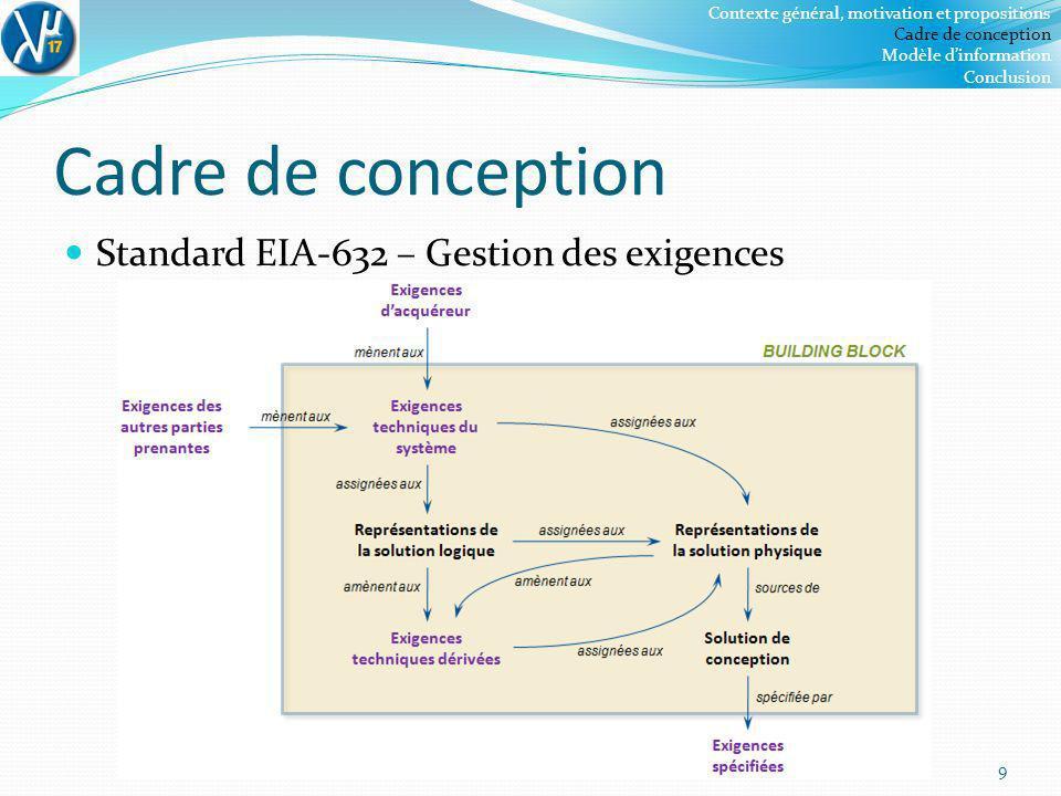 Cadre de conception Standard EIA-632 – Gestion des exigences