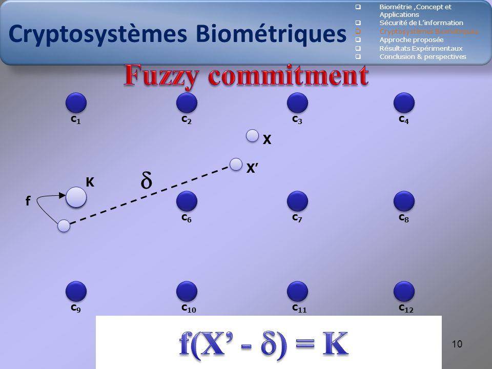 f(X' - ) = K Donnant  et X'X ... Fuzzy commitment