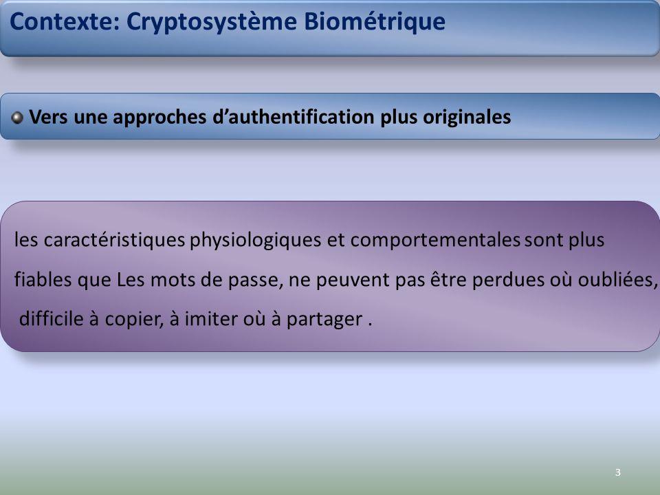 Contexte: Cryptosystème Biométrique